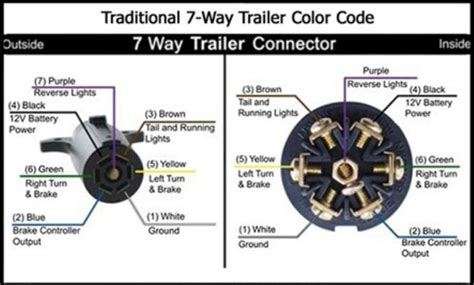 featherlite trailer wiring color code wiring diagrams