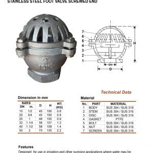 Foot Valve Stainles stainless steel archives unimech marine