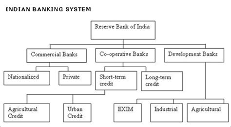Mba In Banks India by Economics For Everyone Interest Rate In The Interest Of