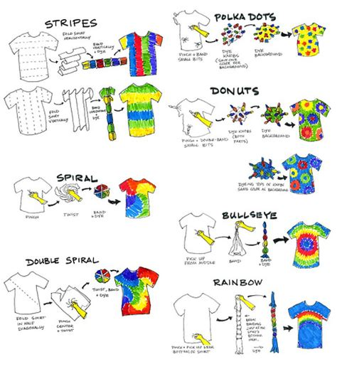 tie pattern types tie dye instructions flickr photo sharing