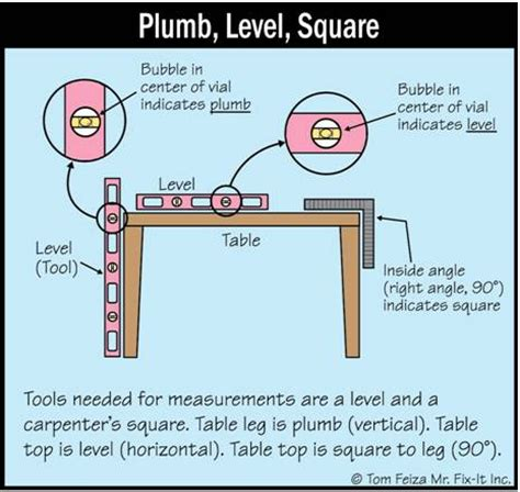 When Something Is Plumb It Is by Home Maintenance Plumb Level Or Square Atlanta