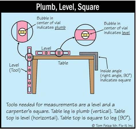 Plumb Level Square home maintenance plumb level or square atlanta