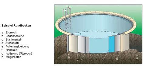 Pvc Boden Einlassen by Schwimmbad Sauna Infrarotkabinen Gorschl 252 Ter Gmbh In