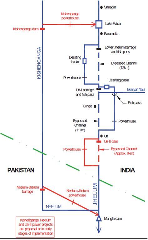 impact  indian dams  kashmir  pakistani rivers