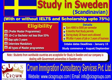Mba In Sweden Without Ielts by Cics