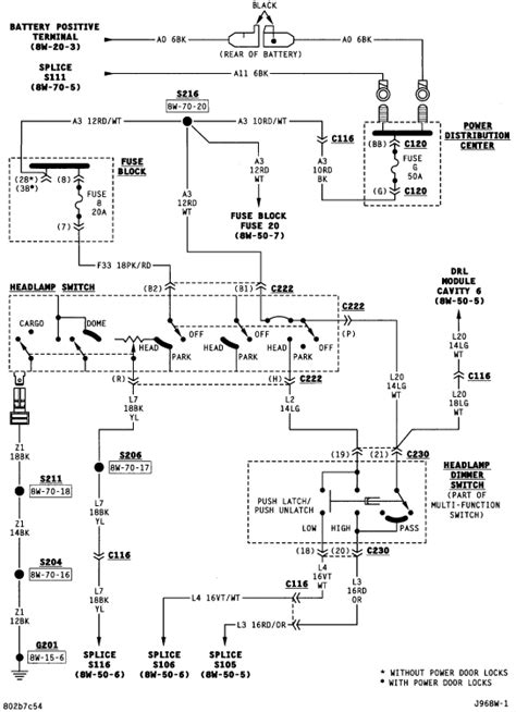 1996 dodge ram 1500 light switch wiring diagram new