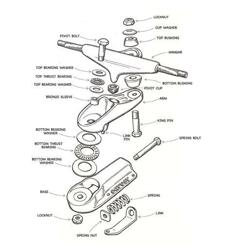longboard parts diagram skateboard trucks diagram catalog auto parts catalog and