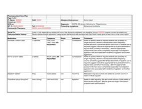 wound care plan template care management care plan templates images