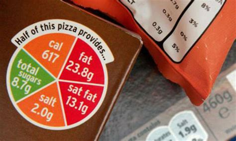 Fnd Labels Greeny do you find traffic light labelling for food nutrition useful opinion theguardian