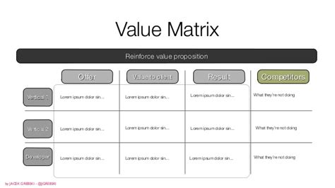 value matrix template venture capital investment pitch deck template leave