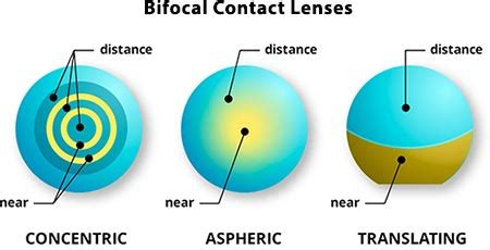 colored multifocal contact lenses contact lenses color multifocal bifocal contacts 183 top