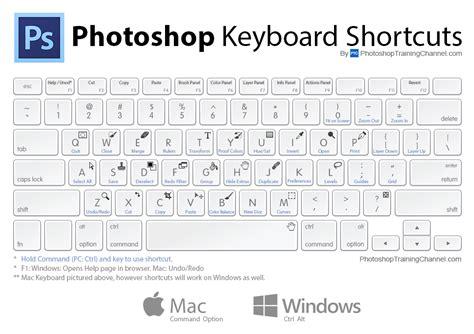 photoshop layout shortcut architecture design entourage ps on pinterest