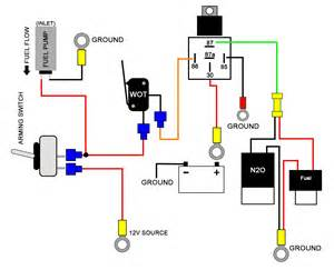 nitrous wiring diagram wordoflife me
