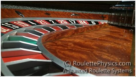 Easiest Way To Win Money In Las Vegas - how to win roulette in las vegas roulette strategy