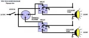 Phase wiring diagram on wiring circuit diagram 460 volt 3 phase motor