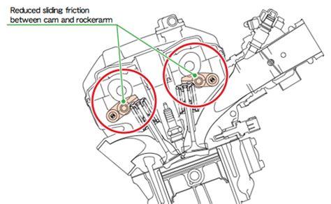 Shaft Noken As Vixion Fukukawa diagram for honda 100 outboard motor parts diagram get
