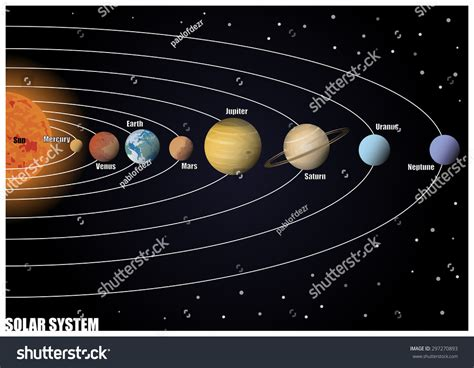 diagram solar system stock vector 297270893