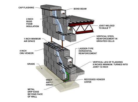 House Design Software New Zealand cavity wall concrete block veneer reinforced concrete
