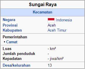 kode pos kecamatan sungai raya kode pos indonesia