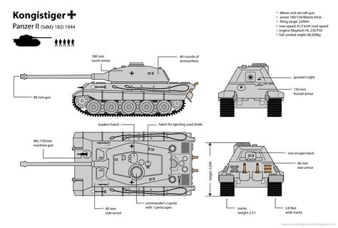 tank diagram tiger diagram tank blueprint tiger free engine image for