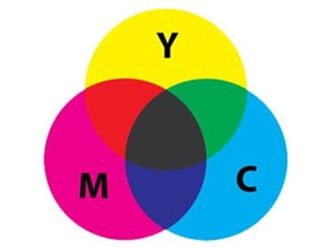 color charts in indesign cs2 macrumors forums