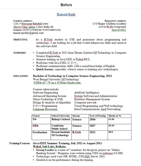 Resume Sles For B Freshers