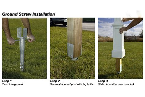 guide  mounting pergolas   surface