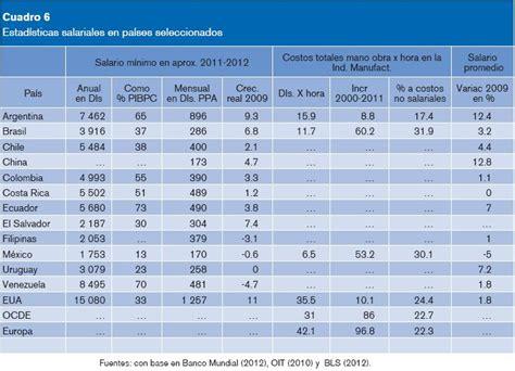 Sueldos 2016 Estatales Bonaerenses | sueldos 2016 estatales bonaerenses exclusivo conoce los