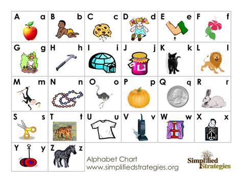 alphabet chart alphabet chart for teachers