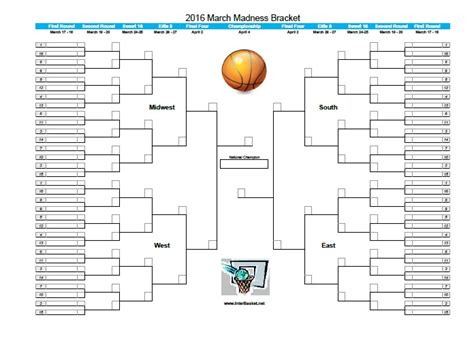 2016 cbs march madness brackets printable 2016 march madness bracket