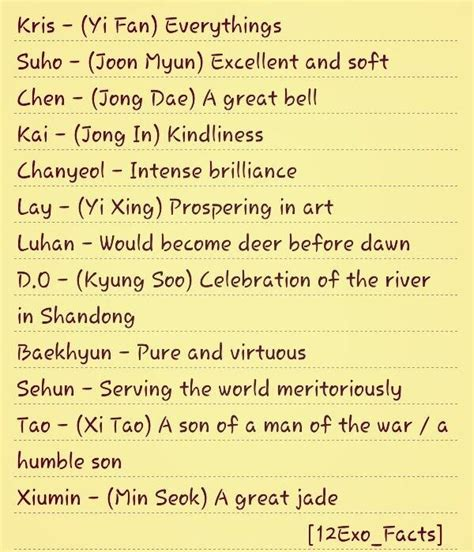 mean names twitter 12exo facts exofacts meanings of exo members