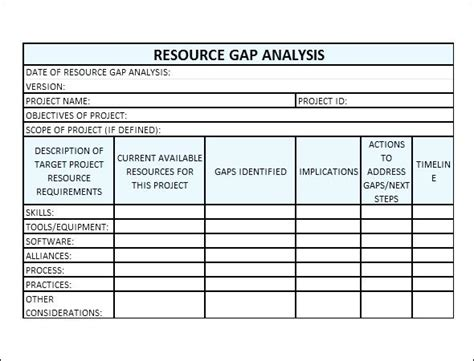 Risk Analysis Template Excel Ohs Risk Assessment Template Free Risk Assessment Template Doc Risk Benefit Analysis Template