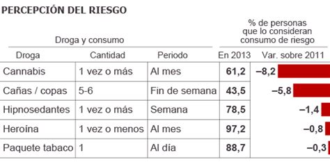 porcentaje incremento pensiones imss 2016 en mexico cual es el porcentaje de incremento del salario minimo