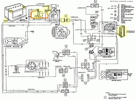 1972 ford thunderbird wiring diagram wiring diagrams