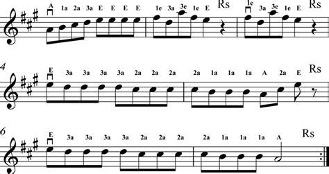 Song Of The Wind Suzuki The Mind Of The Beginner Is Empty Free By Shunryu Suzuki