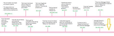 pdf enfermeria en linea del tiempo historia de mexico mis apuntes de computaci 243 n enfermer 237 a linea del tiempo de