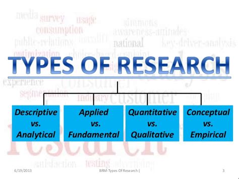 Types Of Research Papers by College Essays College Application Essays Types Of Research Methodology