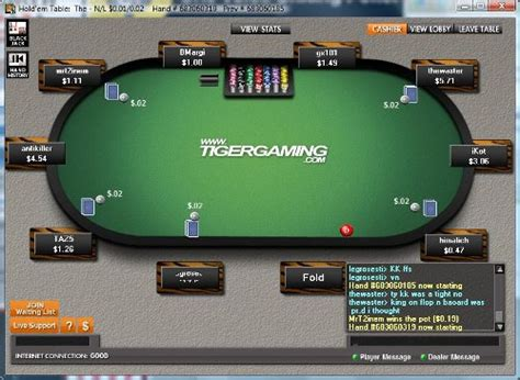 Tiger Transfer Tables by Tigergaming Bonus Code Tigergaming Review