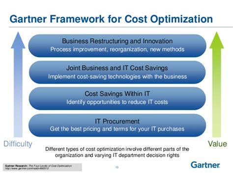 decide tactical crisis decision a framework for enforcement books gartner 2013 it cost optimization strategy best practices
