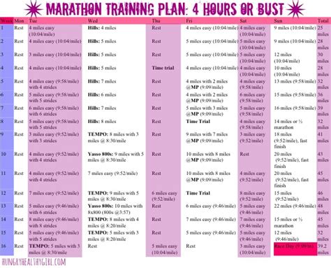the 4 hour marathon the bulletproof guide to running a sub 4 hr marathon books marathon plans 16 week marathon schedule