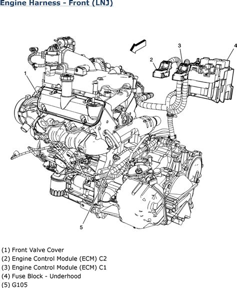 2007 chevy equinox engine diagram repair guides wiring systems and power management