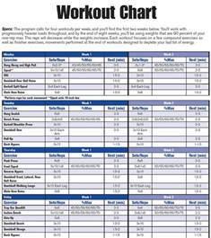 best 25 weight training programs ideas on pinterest