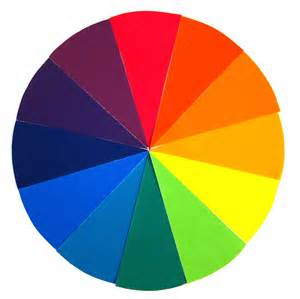 wheel of color wheel of colors session 3 color synesthesia