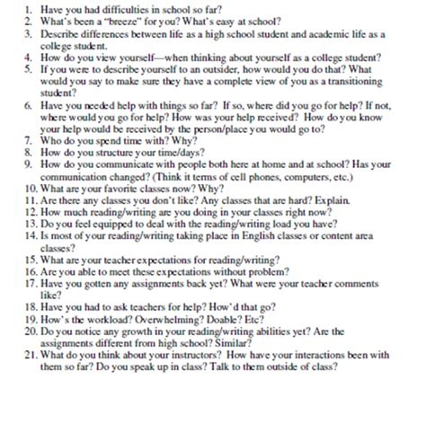 qualitative research protocol template schooled os academic literacies and