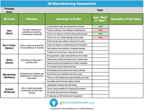 manufacturing work template 5s manufacturing assessment goleansixsigma