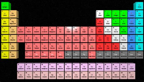 periodic table template periodic table 187 periodic table image in hd periodic