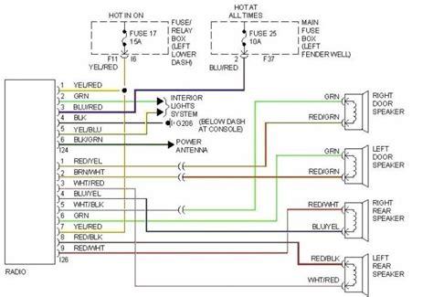 Subaru Forester Engine Diagram Online Wiring Diagram