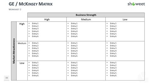 13 Best Images Of Matrix Model Worksheets Printable Matrix Worksheets Time Management Matrix Mckinsey Matrix Template