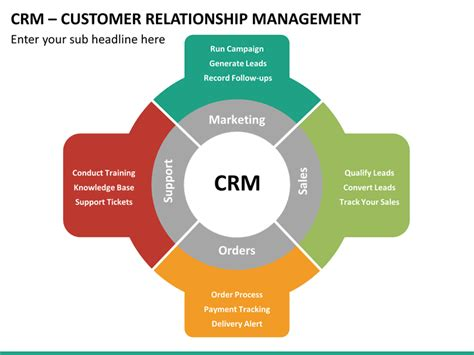 you need a crm a customer relationship management app customer relationship mangement crm powerpoint template