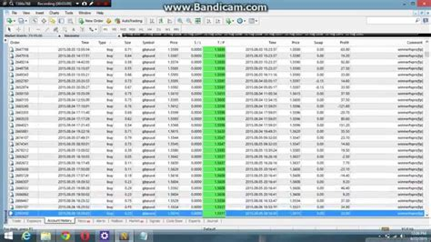 Robot Forex Ea Goldfinch Ea forex scalping ea best robot 2014 and 2015